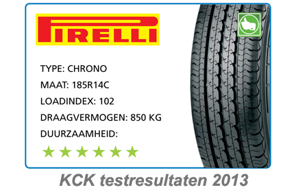 KCK Test Winnaar - Pirelli Chrono